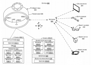microsoft smart ring patent